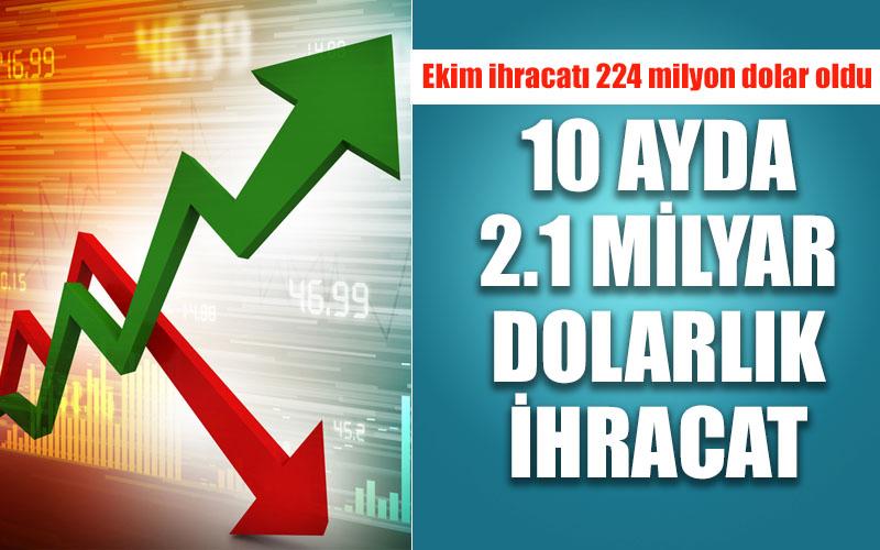 Denizli'den 10 ayda 2.1 milyar dolarlık ihracat