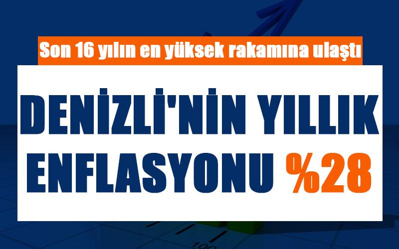 Denizli'de yıllık enflasyon yüzde 28